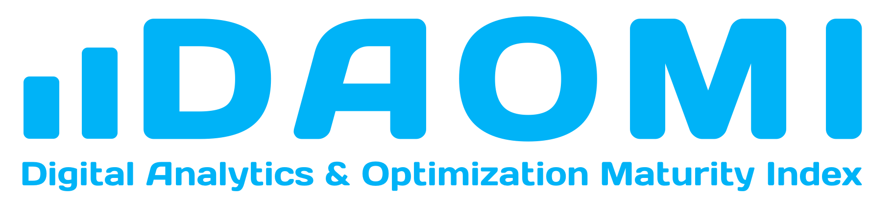 Digital Analytics & Optimization Maturity Index